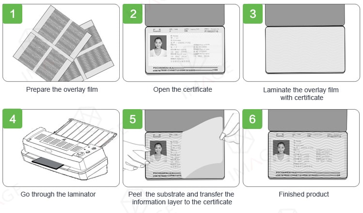 How to use hologram thermal overlay onto documents