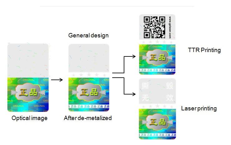 layered graphics of hologram anti fake wine label