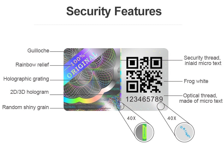 About eight optical technologies of Hologram QR Sticker
