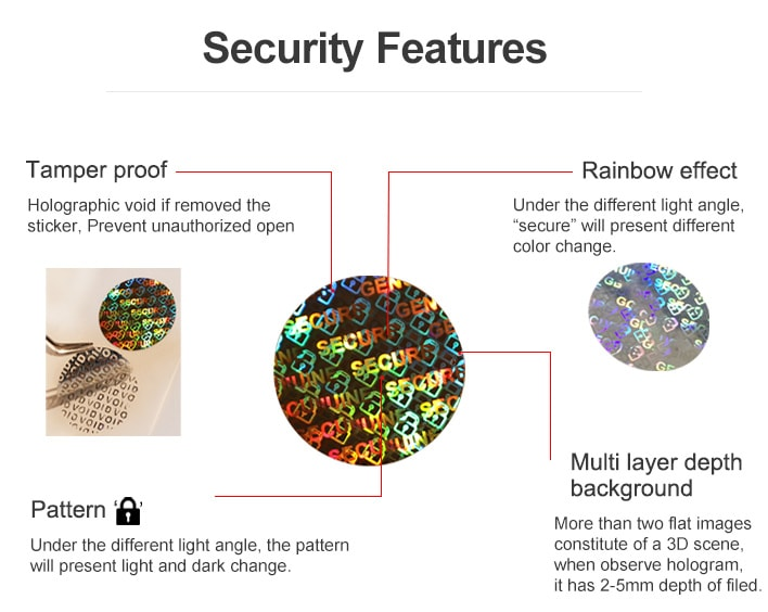 Four Security Features of SECURE GENUINE Hologram Sticker