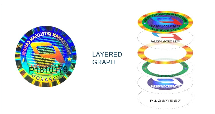 Layered Graph of round adhesive hologram label