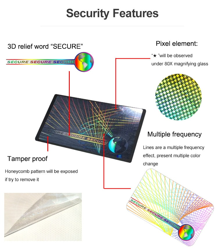Secure Holographic Laminate Overlay with Tamper Proof Feature