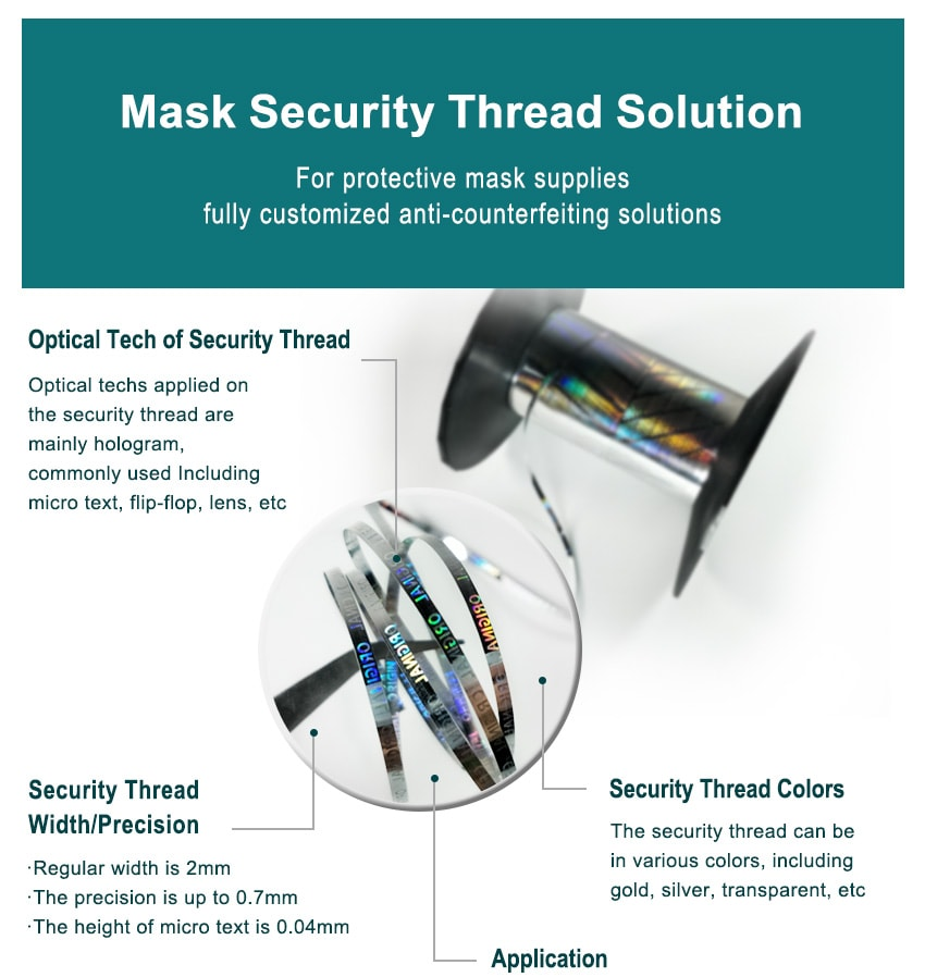 fully customized security thread for mask packaging application