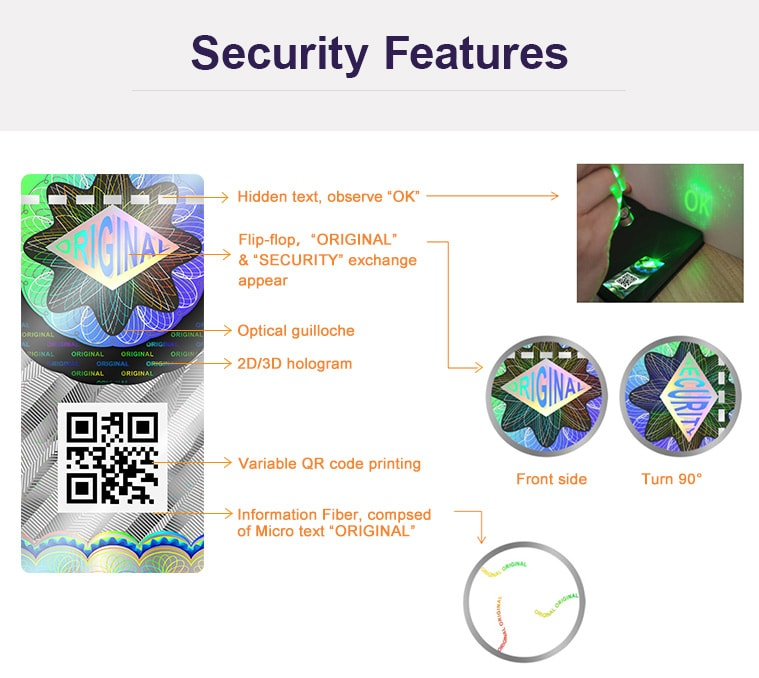 hologram duty stamp with multiple security features