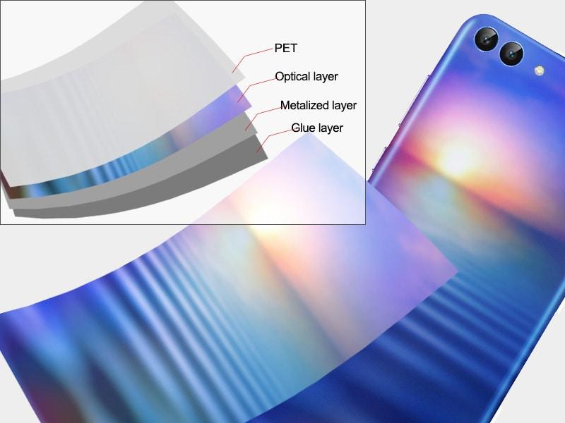 Lamination type micro-nano texture film