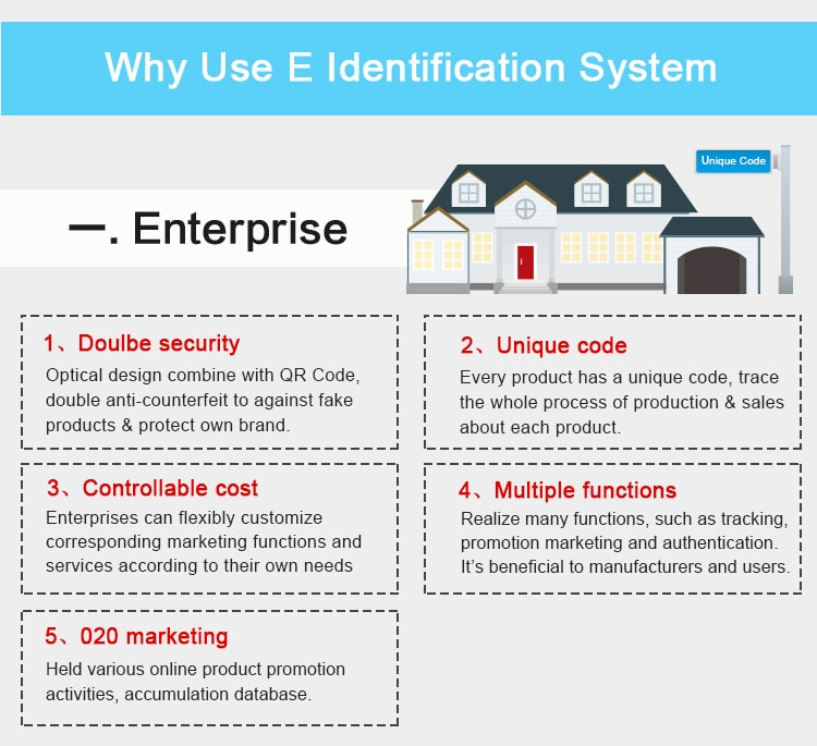 The adantages of E Identification System