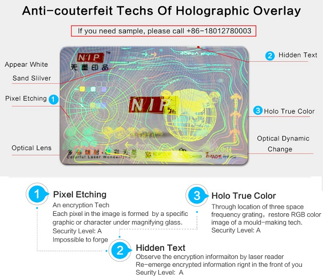 holographic overlay with multiple security elements