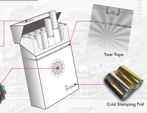 Security Solutions Against Illicit Tobacco Products
