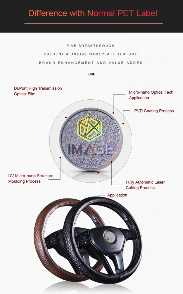 features of car interior optical nameplate label